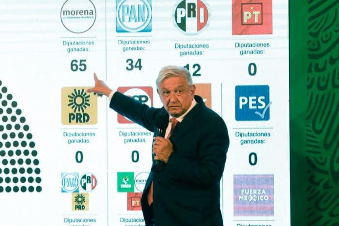 López Obrador sale golpeado de últimas elecciones en México